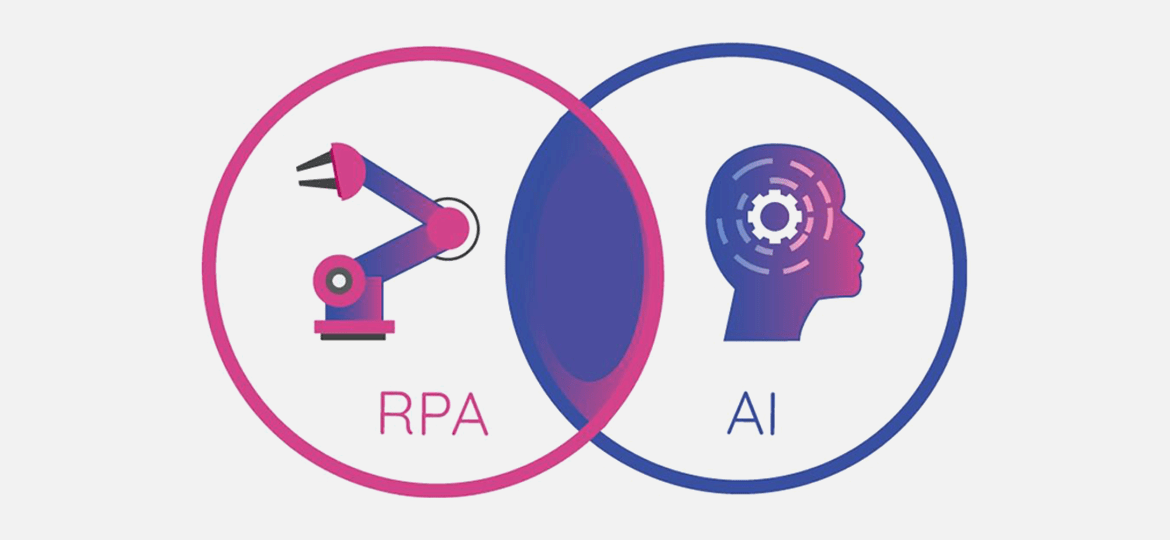 23. 5 Steps to Enhance Business Processes Through Successful Integration of AI & RPA-min