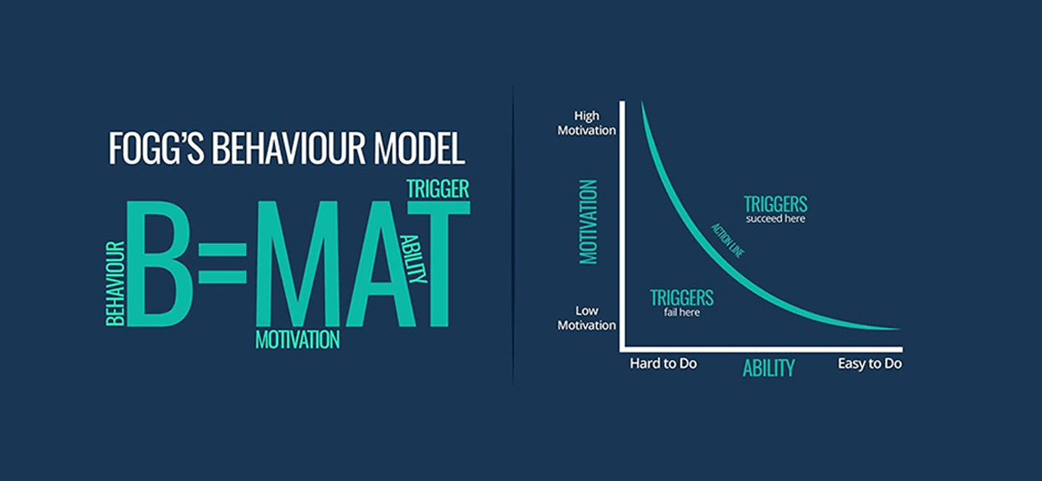 7. All You Need To Know About Behaviour or Collection Model (May 01 2018)-min