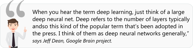 A quote from jeff dean about deep learning